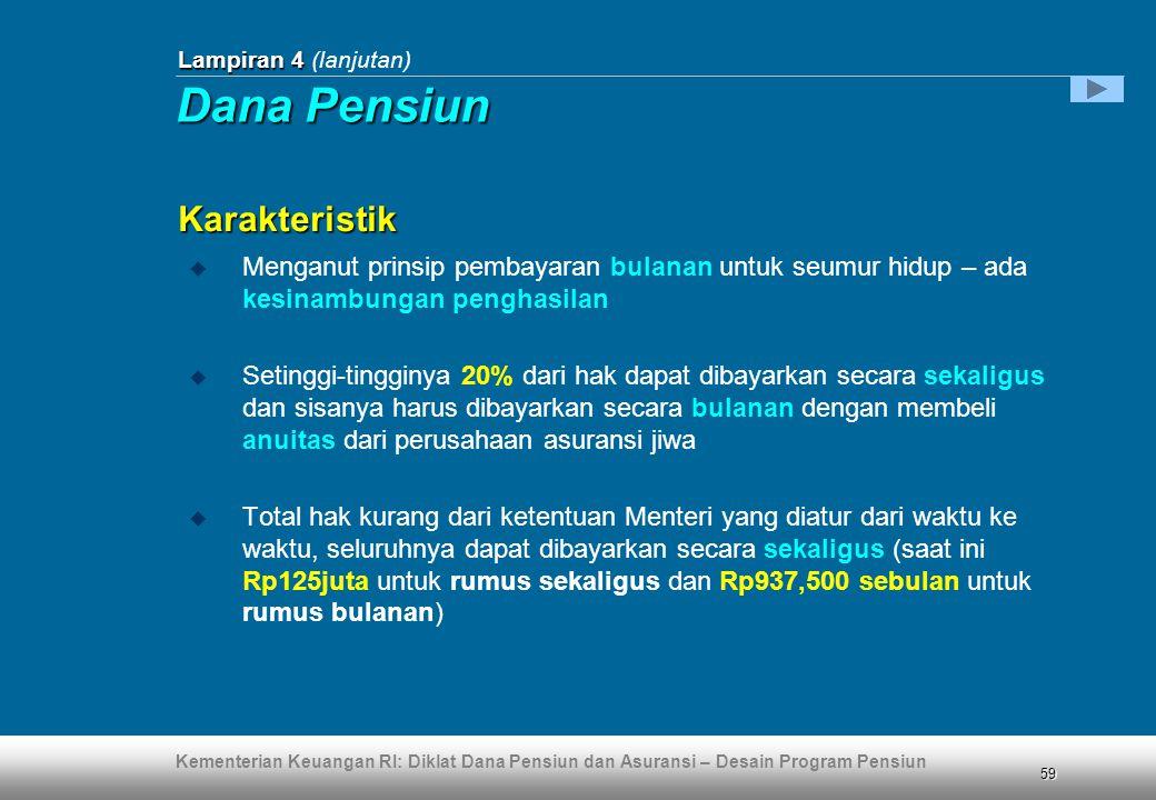 Kementerian Keuangan RI: Diklat Dana Pensiun dan Asuransi – Desain Program Pensiun 59 Lampiran 4 Lampiran 4 (lanjutan)  Menganut prinsip pembayaran b