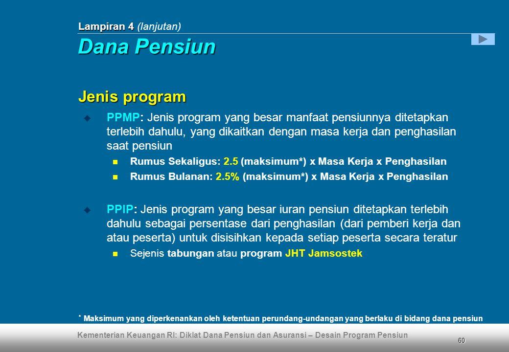 Kementerian Keuangan RI: Diklat Dana Pensiun dan Asuransi – Desain Program Pensiun 60 Lampiran 4 Lampiran 4 (lanjutan) Jenis program  PPMP: Jenis pro