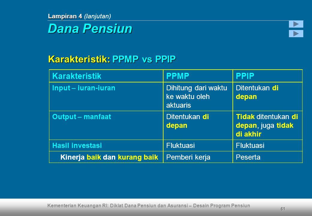 Kementerian Keuangan RI: Diklat Dana Pensiun dan Asuransi – Desain Program Pensiun 61 Lampiran 4 Lampiran 4 (lanjutan) KarakteristikPPMPPPIP Input – i