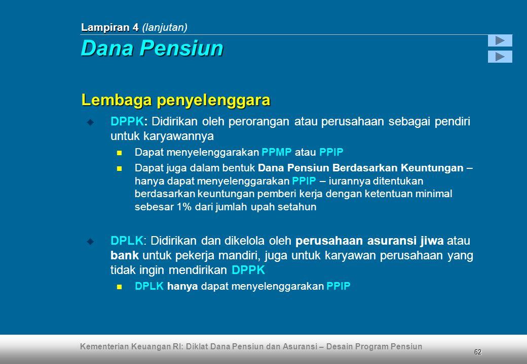 Kementerian Keuangan RI: Diklat Dana Pensiun dan Asuransi – Desain Program Pensiun 62 Lampiran 4 Lampiran 4 (lanjutan) Lembaga penyelenggara  DPPK: D