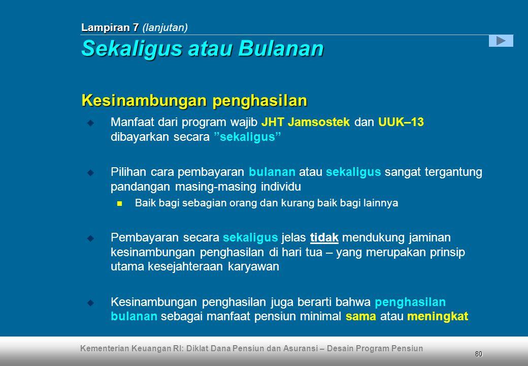 Kementerian Keuangan RI: Diklat Dana Pensiun dan Asuransi – Desain Program Pensiun 80 Lampiran 7 Lampiran 7 (lanjutan)  Manfaat dari program wajib JH
