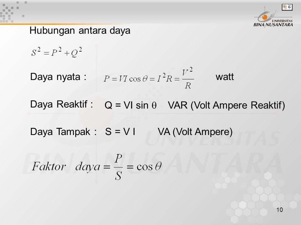 10 Hubungan antara daya Daya nyata :watt Daya Reaktif : Q = VI sin  VAR (Volt Ampere Reaktif) Daya Tampak : S = V I VA (Volt Ampere)