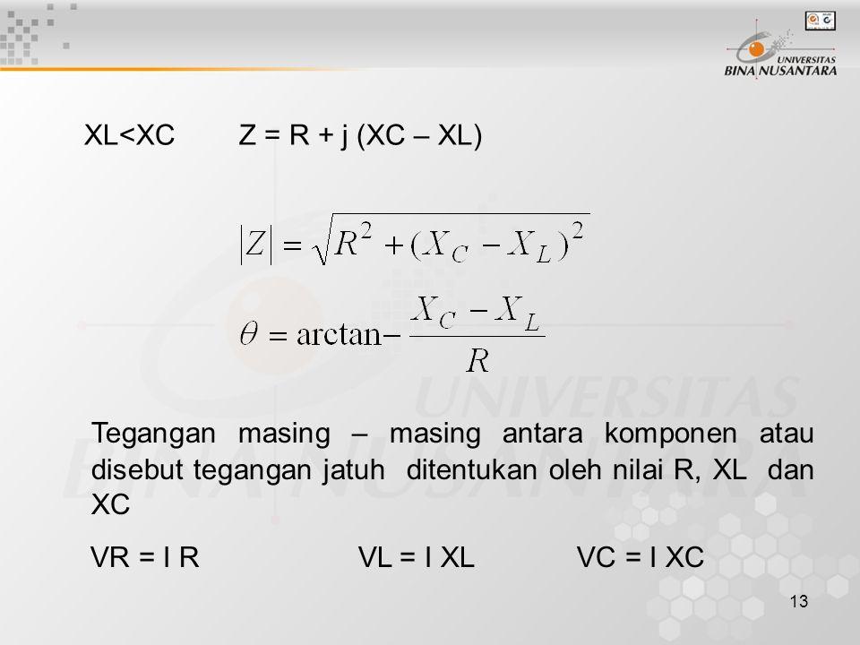 13 XL<XC Z = R + j (XC – XL) Tegangan masing – masing antara komponen atau disebut tegangan jatuh ditentukan oleh nilai R, XL dan XC VR = I R VL = I X