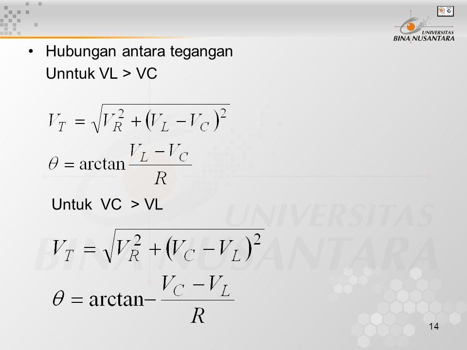 14 •Hubungan antara tegangan Unntuk VL > VC Untuk VC > VL