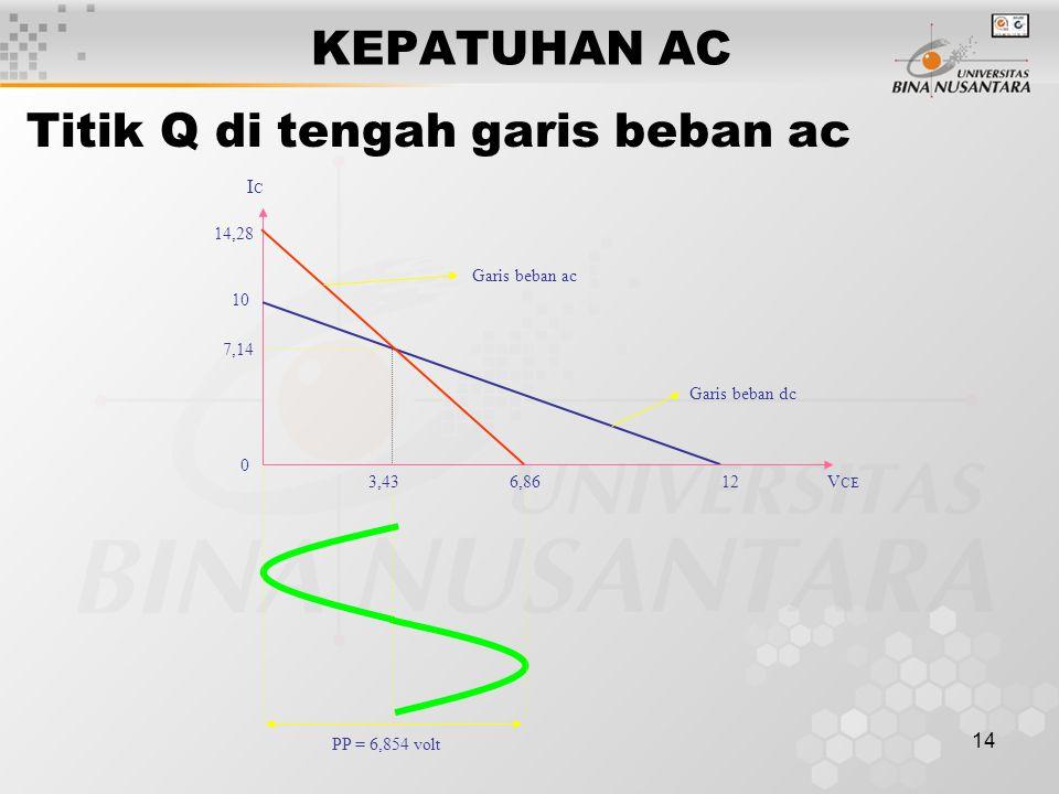 14 KEPATUHAN AC 3,43 6,86 12 V CE 14,28 10 7,14 0 ICIC Garis beban dc Garis beban ac PP = 6,854 volt Titik Q di tengah garis beban ac