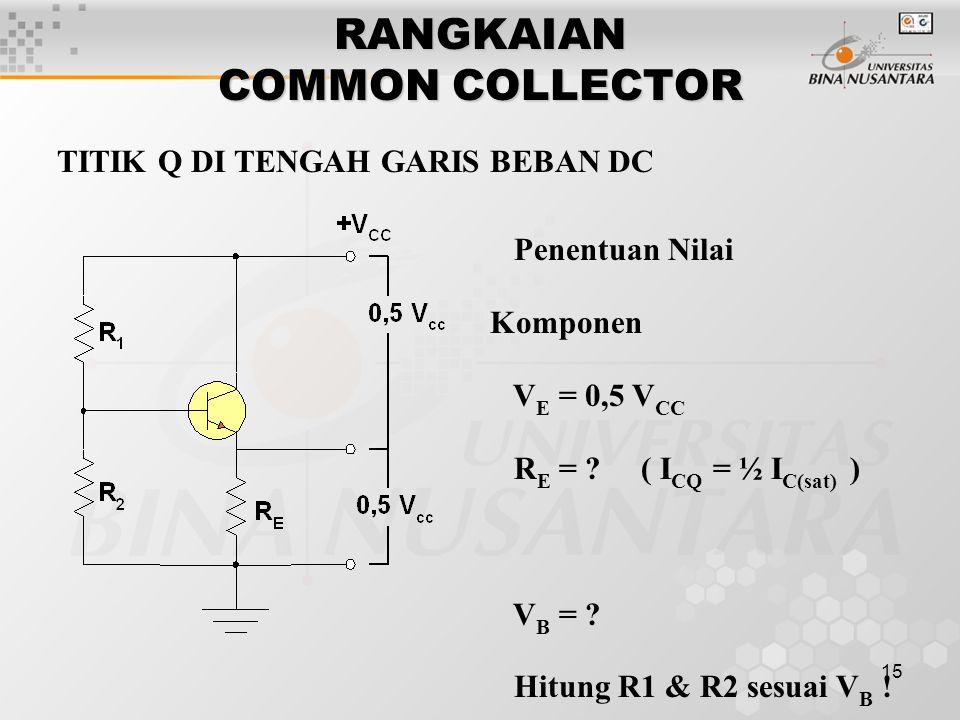 15 RANGKAIAN COMMON COLLECTOR TITIK Q DI TENGAH GARIS BEBAN DC Penentuan Nilai Komponen V E = 0,5 V CC R E = ? ( I CQ = ½ I C(sat) ) V B = ? Hitung R1