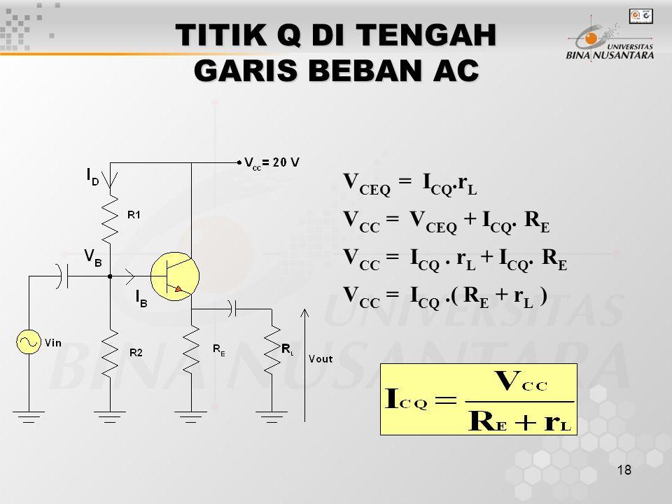 18 TITIK Q DI TENGAH GARIS BEBAN AC V CEQ = I CQ.r L V CC = V CEQ + I CQ. R E V CC = I CQ. r L + I CQ. R E V CC = I CQ.( R E + r L )