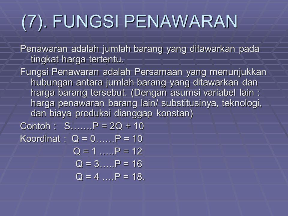 (7). FUNGSI PENAWARAN Penawaran adalah jumlah barang yang ditawarkan pada tingkat harga tertentu. Fungsi Penawaran adalah Persamaan yang menunjukkan h