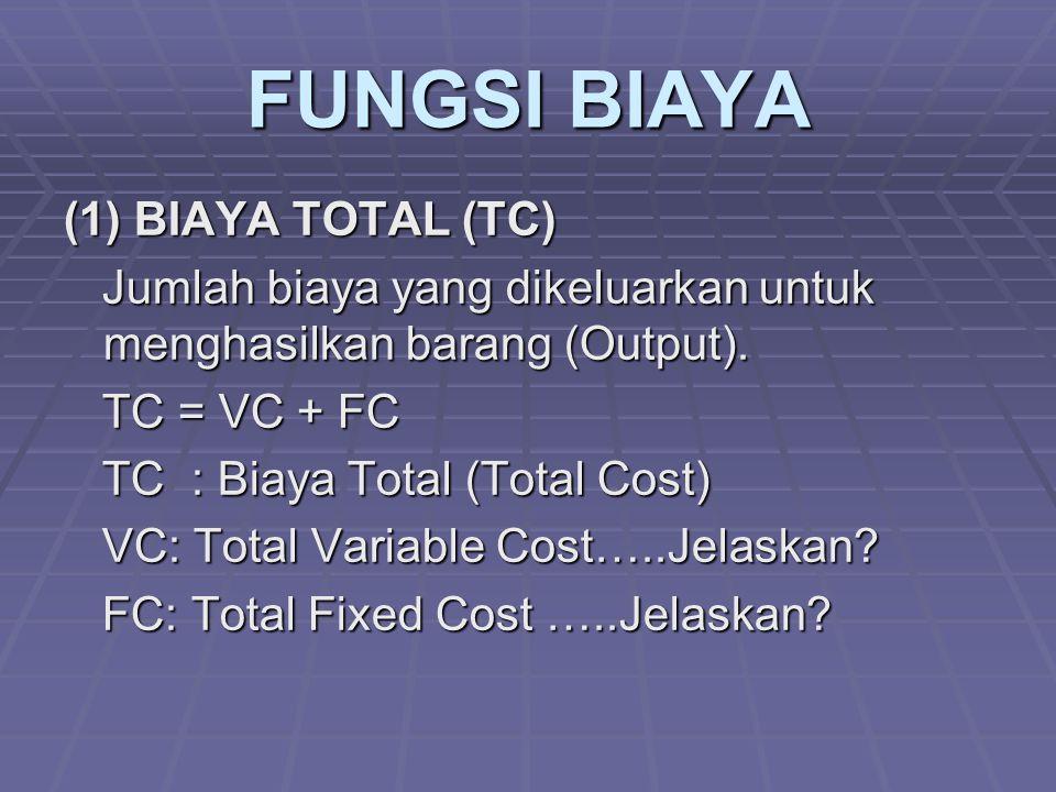 FUNGSI BIAYA (1) BIAYA TOTAL (TC) Jumlah biaya yang dikeluarkan untuk menghasilkan barang (Output). Jumlah biaya yang dikeluarkan untuk menghasilkan b