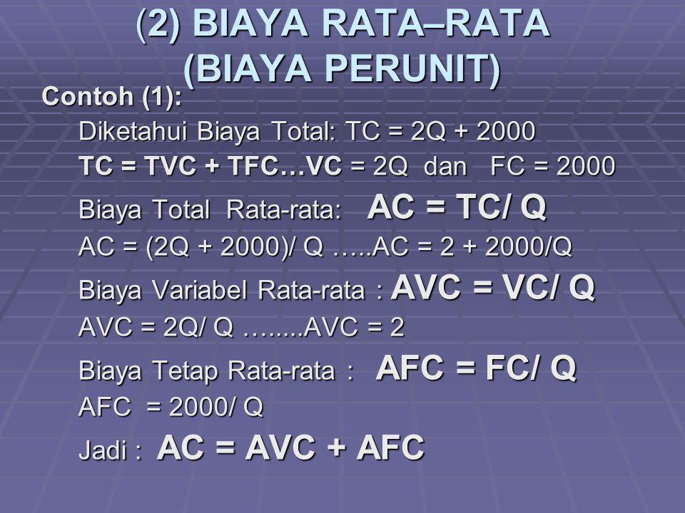 (2) BIAYA RATA–RATA (BIAYA PERUNIT) Contoh (1): Diketahui Biaya Total: TC = 2Q + 2000 Diketahui Biaya Total: TC = 2Q + 2000 TC = TVC + TFC…VC = 2Q dan