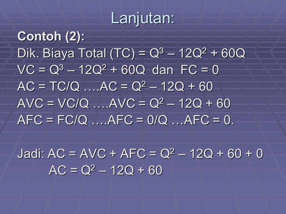 Lanjutan: Contoh (2): Dik. Biaya Total (TC) = Q 3 – 12Q 2 + 60Q VC = Q 3 – 12Q 2 + 60Q dan FC = 0 AC = TC/Q ….AC = Q 2 – 12Q + 60 AVC = VC/Q ….AVC = Q