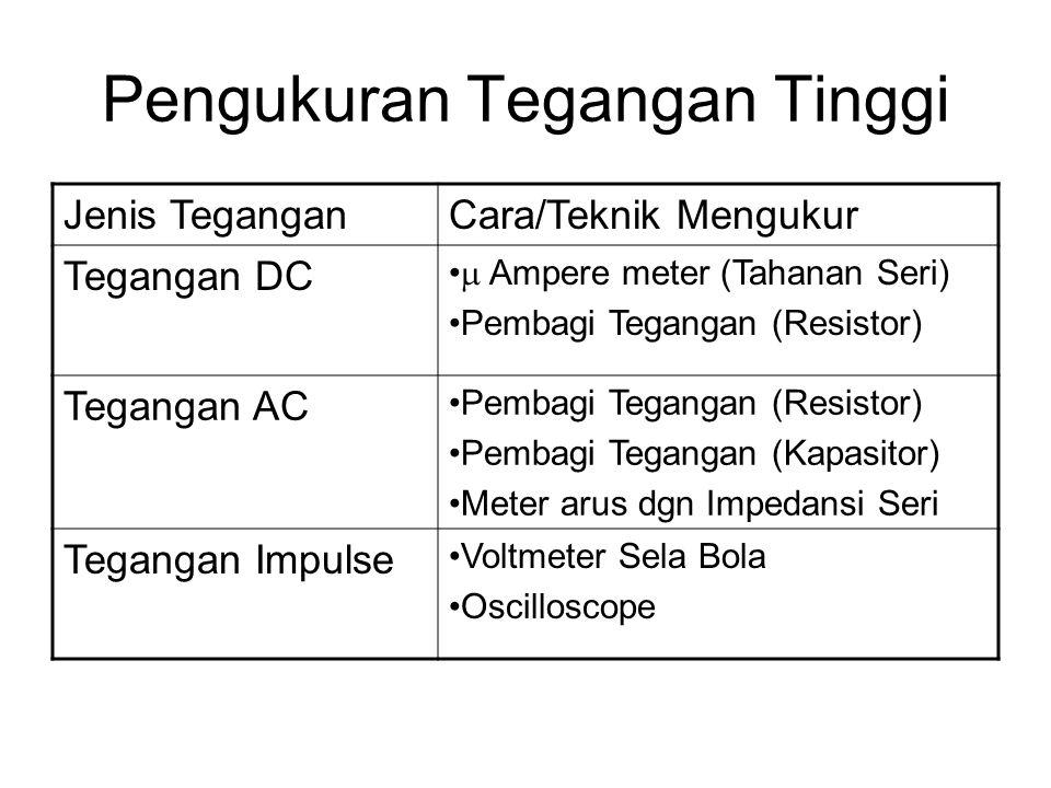 Pengukuran Tegangan Tinggi Jenis TeganganCara/Teknik Mengukur Tegangan DC •  Ampere meter (Tahanan Seri) •Pembagi Tegangan (Resistor) Tegangan AC •Pe