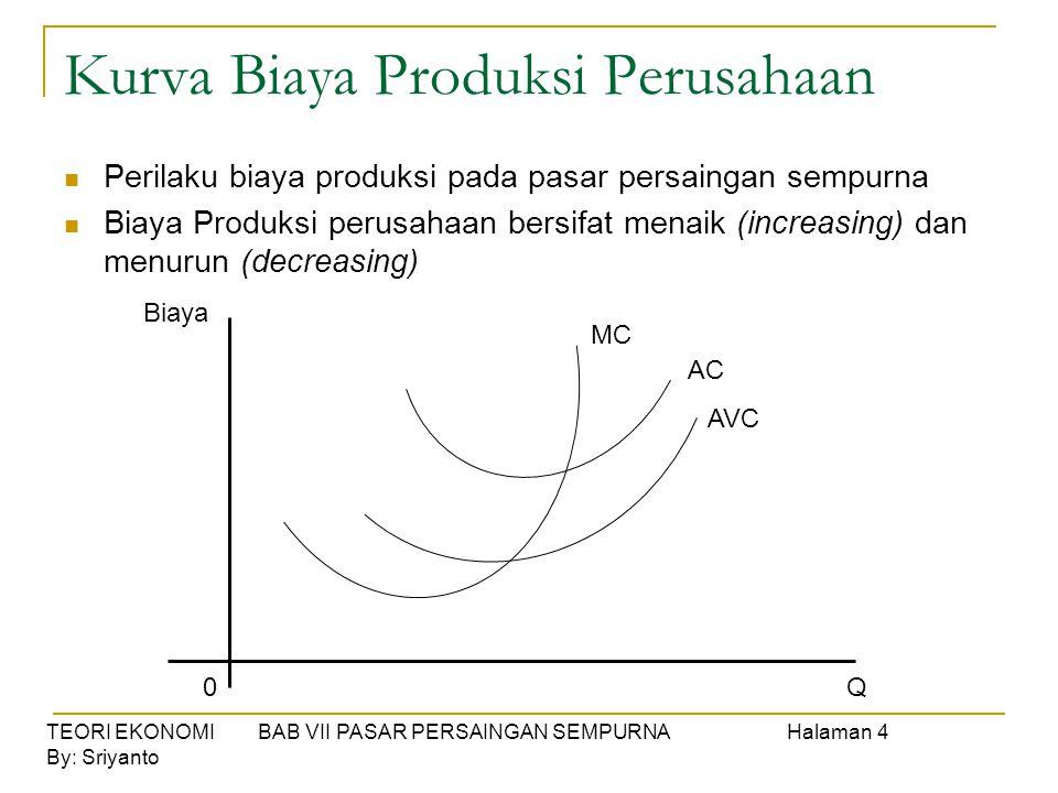 TEORI EKONOMI BAB VII PASAR PERSAINGAN SEMPURNAHalaman 4 By: Sriyanto Kurva Biaya Produksi Perusahaan  Perilaku biaya produksi pada pasar persaingan