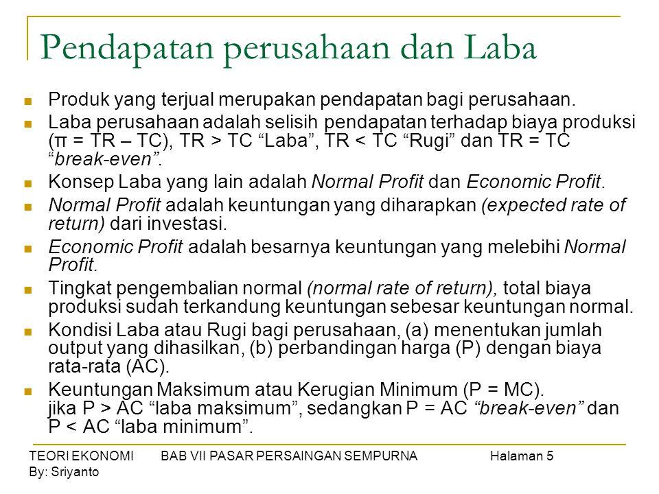 TEORI EKONOMI BAB VII PASAR PERSAINGAN SEMPURNAHalaman 6 By: Sriyanto Kondisi Perusahaan memperoleh laba maksimum P P1P1 AC 1 0 Q1Q1 MC AC AVC D = P = AR = MR Normal Profit Keunt Maks