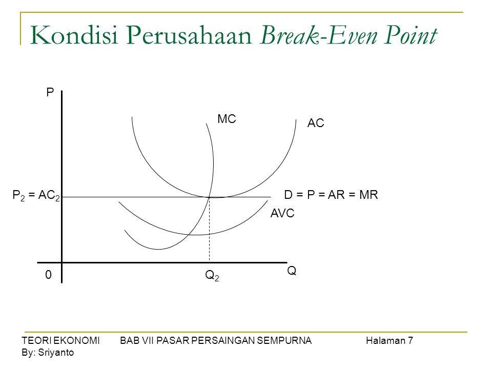 TEORI EKONOMI BAB VII PASAR PERSAINGAN SEMPURNAHalaman 7 By: Sriyanto Kondisi Perusahaan Break-Even Point MC AC AVC D = P = AR = MR P 0 P 2 = AC 2 Q2Q