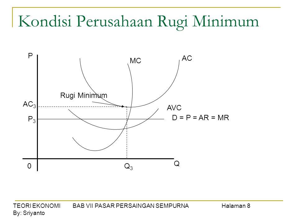 TEORI EKONOMI BAB VII PASAR PERSAINGAN SEMPURNAHalaman 8 By: Sriyanto Kondisi Perusahaan Rugi Minimum MC AC AVC D = P = AR = MR P 0Q3Q3 Q AC 3 P3P3 Ru