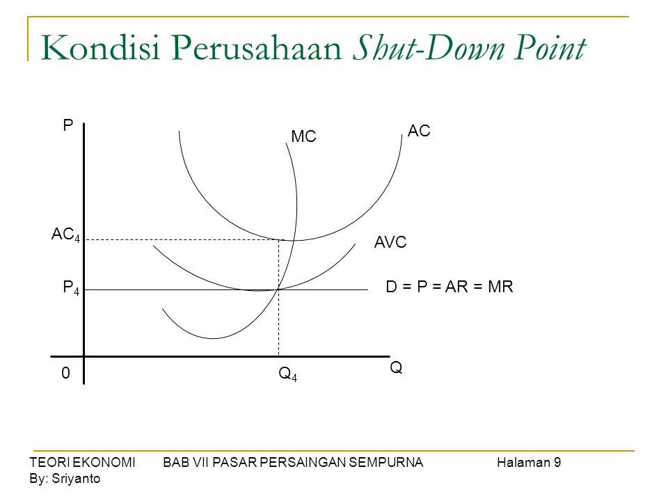 TEORI EKONOMI BAB VII PASAR PERSAINGAN SEMPURNAHalaman 9 By: Sriyanto Kondisi Perusahaan Shut-Down Point MC AC AVC D = P = AR = MR P 0Q4Q4 Q AC 4 P4P4