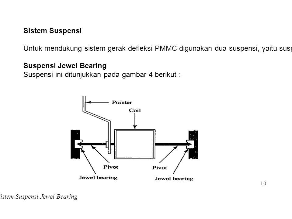 10 Sistem Suspensi Untuk mendukung sistem gerak defleksi PMMC digunakan dua suspensi, yaitu suspensi jewel bearing dan suspensi taut. Suspensi Jewel B