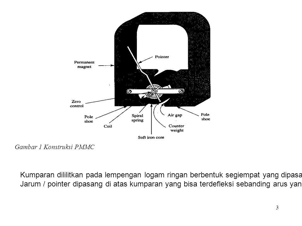4 Pegas konduktif ( 2 buah) dipasang di atas dan dibawah untuk menghasilkan gaya terkalibrasi untuk melawan torsi kumparan putar yang dipertahankan konstan supaya ketelitiannya tetap terjaga dan yang kedua dihubungkan dengan pengatur posisi nol ( zero position control ).