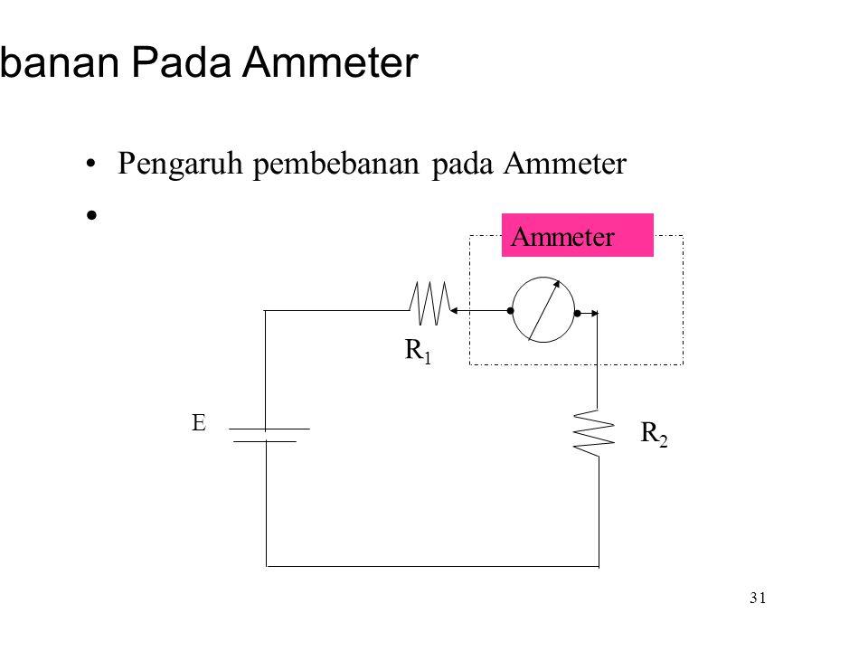 31 Efek Pembebanan Pada Ammeter •Pengaruh pembebanan pada Ammeter • R1R1 E R2R2 Ammeter