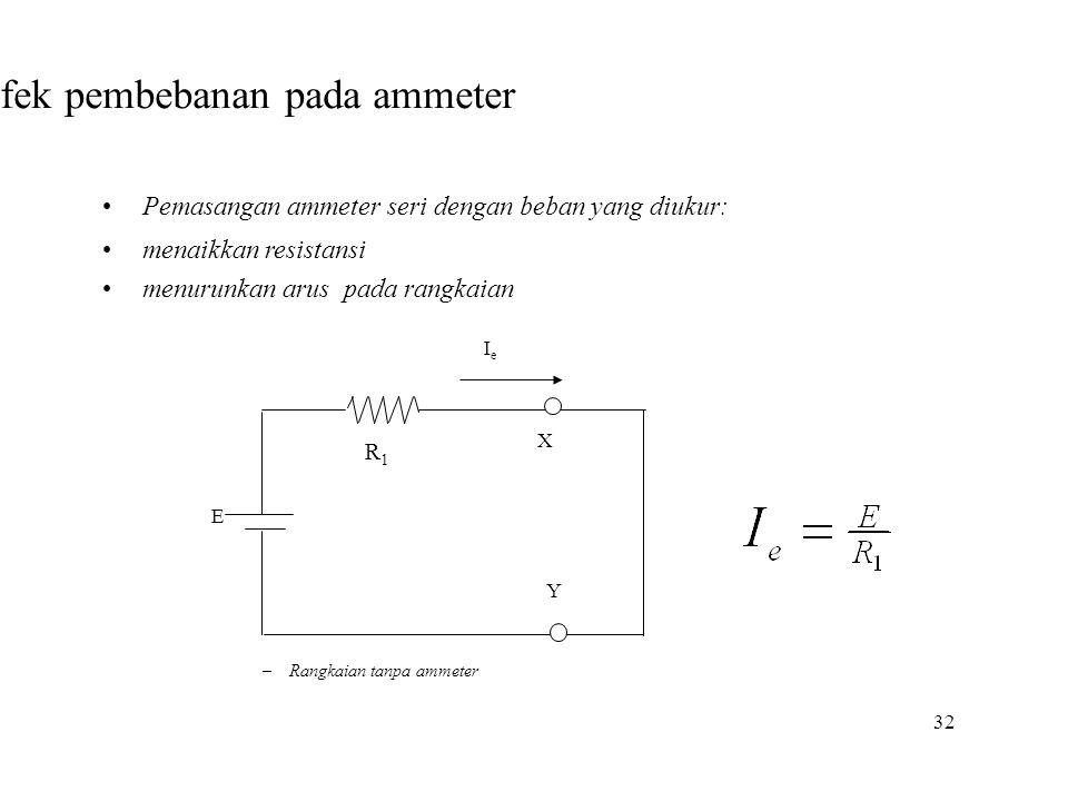 32 Poin yang penting pada efek pembebanan pada ammeter •Pemasangan ammeter seri dengan beban yang diukur: •menaikkan resistansi •menurunkan arus pada