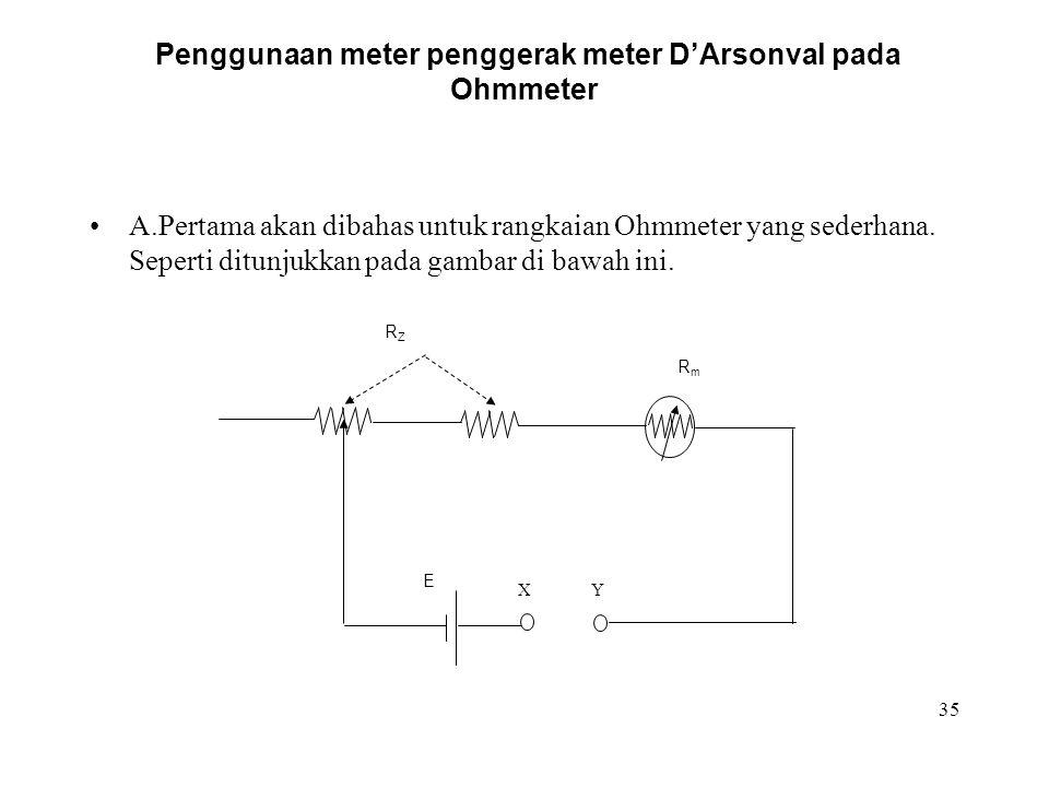 35 Penggunaan meter penggerak meter D'Arsonval pada Ohmmeter •A.Pertama akan dibahas untuk rangkaian Ohmmeter yang sederhana. Seperti ditunjukkan pada
