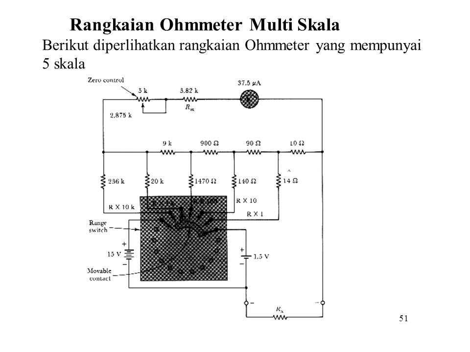51 Rangkaian Ohmmeter Multi Skala Berikut diperlihatkan rangkaian Ohmmeter yang mempunyai 5 skala