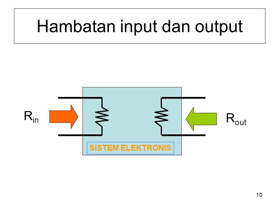 10 Hambatan input dan output R in R out SISTEM ELEKTRONIS