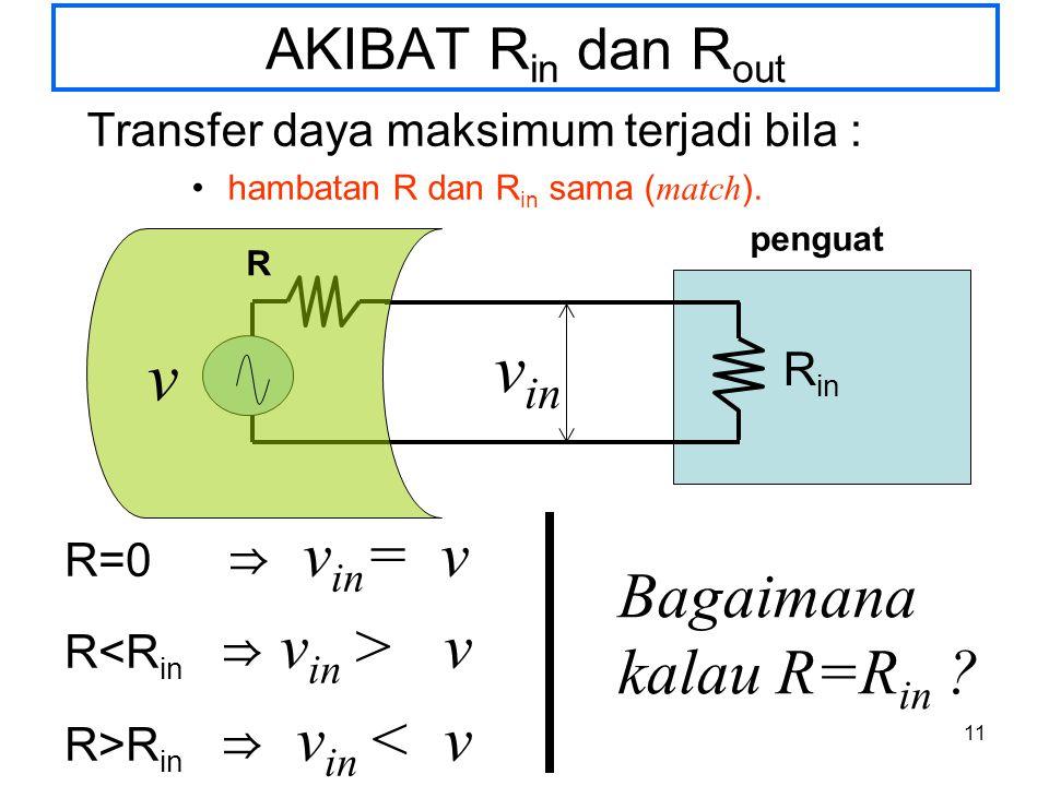 11 AKIBAT R in dan R out Transfer daya maksimum terjadi bila : • hambatan R dan R in sama ( match ).