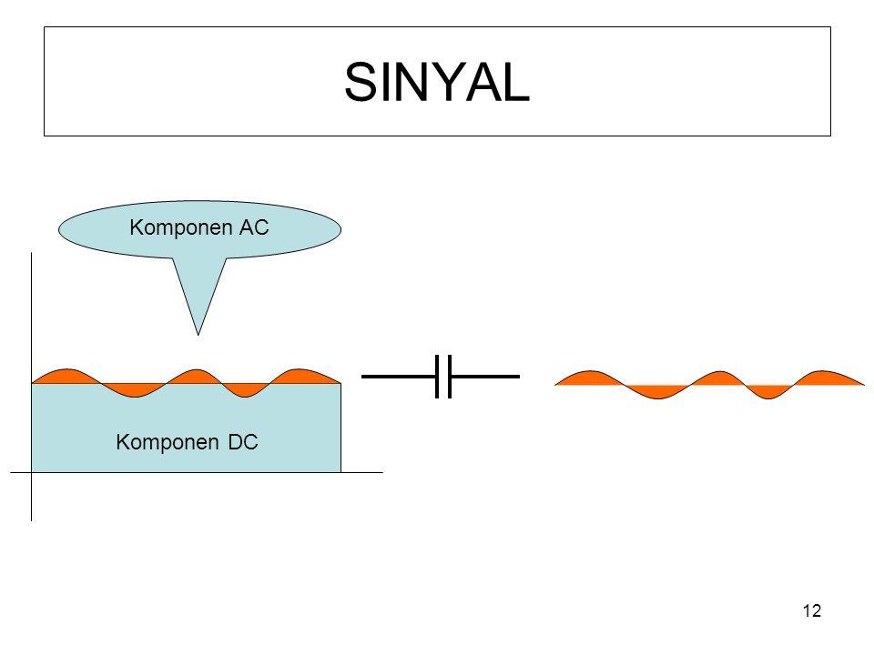 12 SINYAL Komponen DC Komponen AC