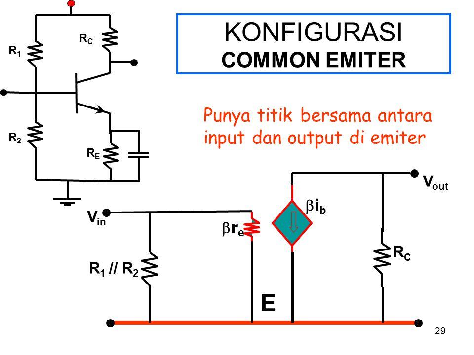 29 KONFIGURASI COMMON EMITER R1R1 RERE R2R2 RCRC V in RCRC V out R 1 // R 2 rere ibib Punya titik bersama antara input dan output di emiter E