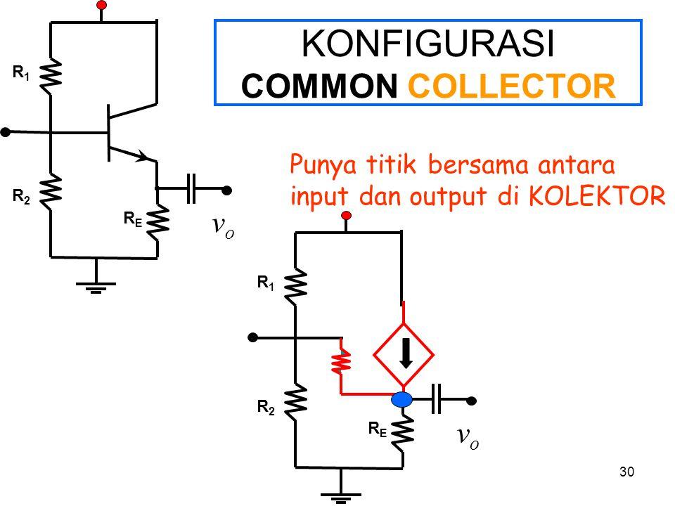 30 KONFIGURASI COMMON COLLECTOR R1R1 RERE R2R2 Punya titik bersama antara input dan output di KOLEKTOR vovo R1R1 RERE R2R2 vovo