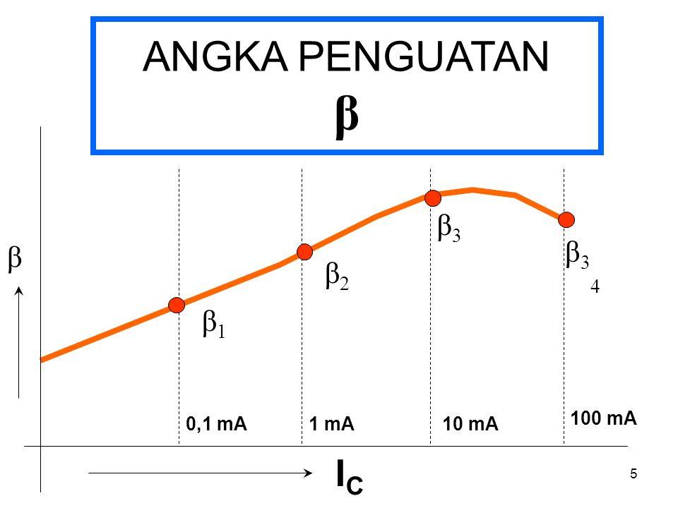 5 ANGKA PENGUATAN β β ICIC 100 mA 10 mA1 mA0,1 mA β1β1 β2β2 β3β3 β34β34