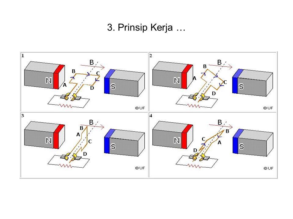 3. Prinsip Kerja … A B C D A B C D A B C D A B C D