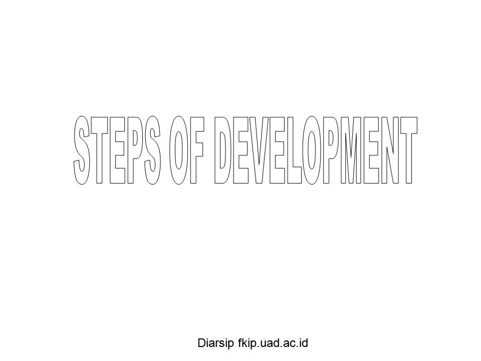 Diarsip fkip.uad.ac.id
