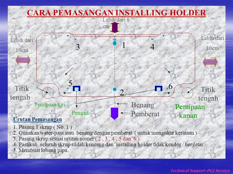 kembali Technical Support-PGI Service