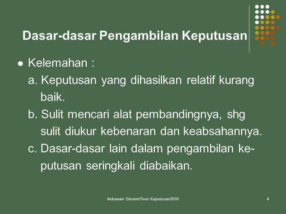 Indrawani Sinoem/Teori Keputusan/201025 Jenis-jenis Pengambilan Keputusan (2).