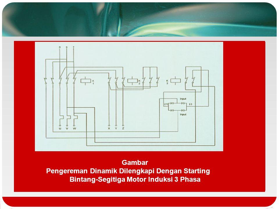  Keterangan gambar:  MCB= Miniatur Circuit Breaker  K1, K2, K3= Kontaktor Magnetik  R= Relay  T= Timer  NO1= Normally open kontaktor 1  NC2= No