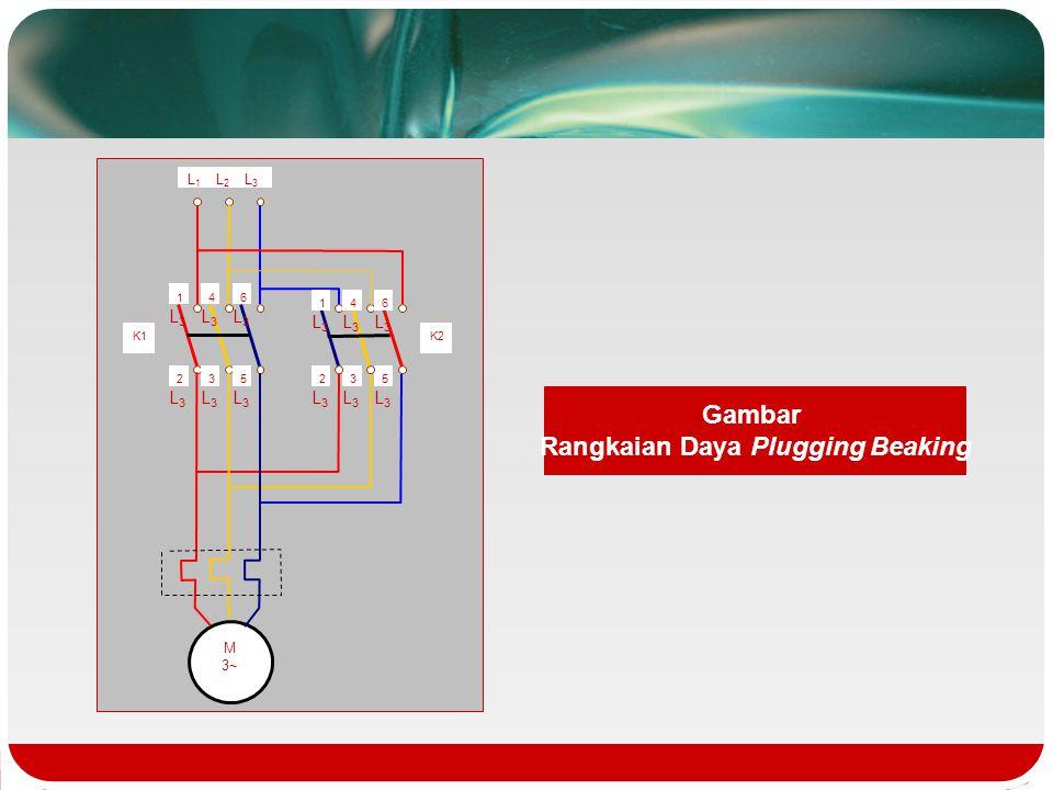 M3~M3~ L 1 L 2 L 3 1 L 3 4 L 3 6 L 3 2 L 3 3 L 3 5 L 3 6 L 3 4 L 3 1 L 3 5 L 3 3 L 3 2 L 3 K1 K2 Gambar Rangkaian Daya Plugging Beaking