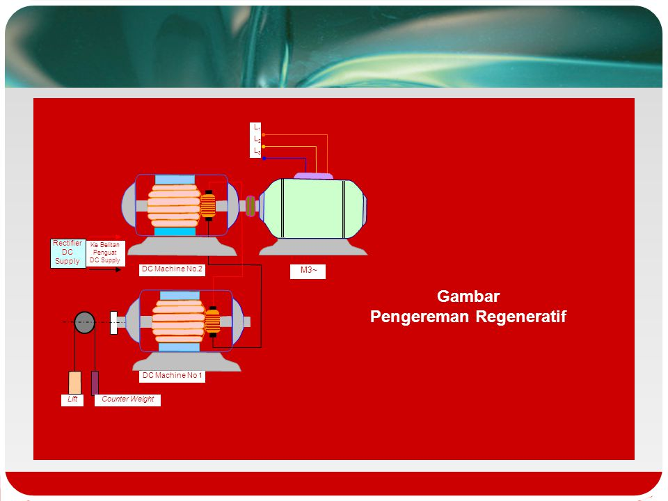 Gambar Pengereman Regeneratif