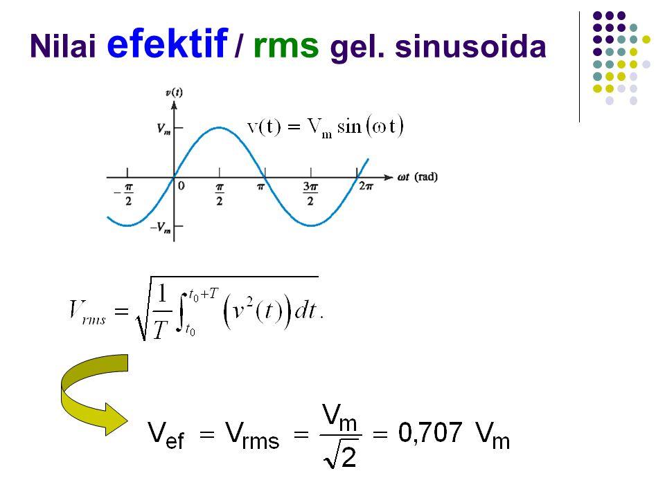 Nilai efektif / rms gel. sinusoida