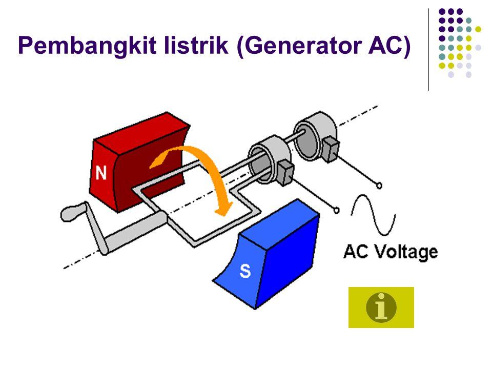 Pembangkit listrik (Generator AC)