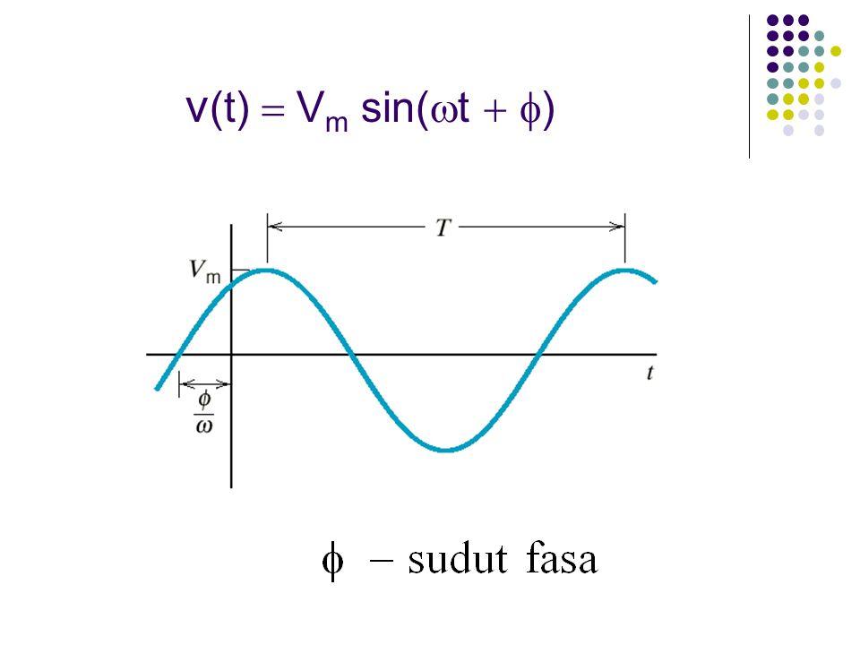V 2 mendahului (leading) terhadap V 1 V 1 terbelakang (laging) terhadap V 2