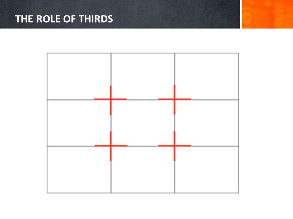 THE ROLE OF THIRDS