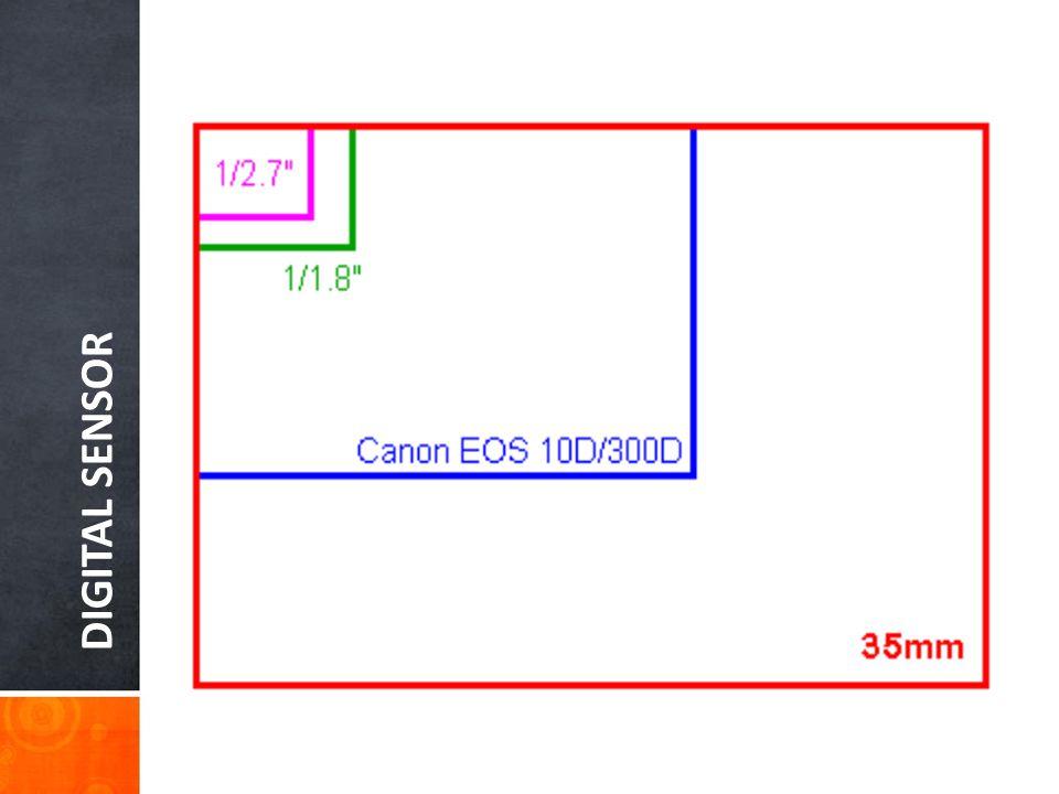 LENSA (lanjutan) • Parameter Milimeter • Mata normal • 35 mm Full Frame Camera • 50 mm DSLR (Digital - Single Lens Reflect)