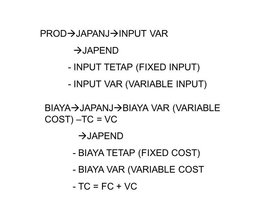 PROD  JAPANJ  INPUT VAR  JAPEND - INPUT TETAP (FIXED INPUT) - INPUT VAR (VARIABLE INPUT) BIAYA  JAPANJ  BIAYA VAR (VARIABLE COST) –TC = VC  JAPEND - BIAYA TETAP (FIXED COST) - BIAYA VAR (VARIABLE COST - TC = FC + VC