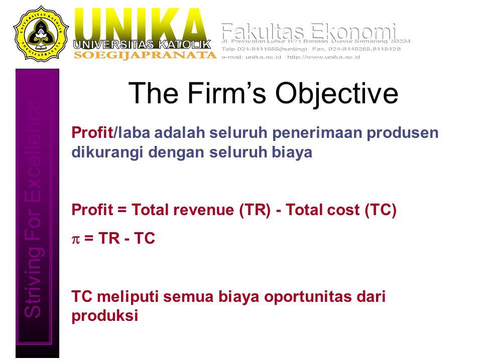 Striving For Excellence The Firm's Objective Profit/laba adalah seluruh penerimaan produsen dikurangi dengan seluruh biaya Profit = Total revenue (TR) - Total cost (TC)  = TR - TC TC meliputi semua biaya oportunitas dari produksi