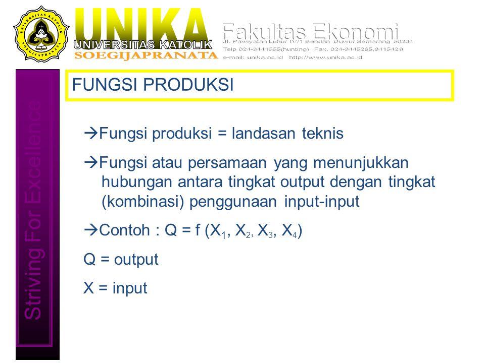 Striving For Excellence  Fungsi produksi = landasan teknis  Fungsi atau persamaan yang menunjukkan hubungan antara tingkat output dengan tingkat (kombinasi) penggunaan input-input  Contoh : Q = f (X 1, X 2, X 3, X 4 ) Q = output X = input FUNGSI PRODUKSI
