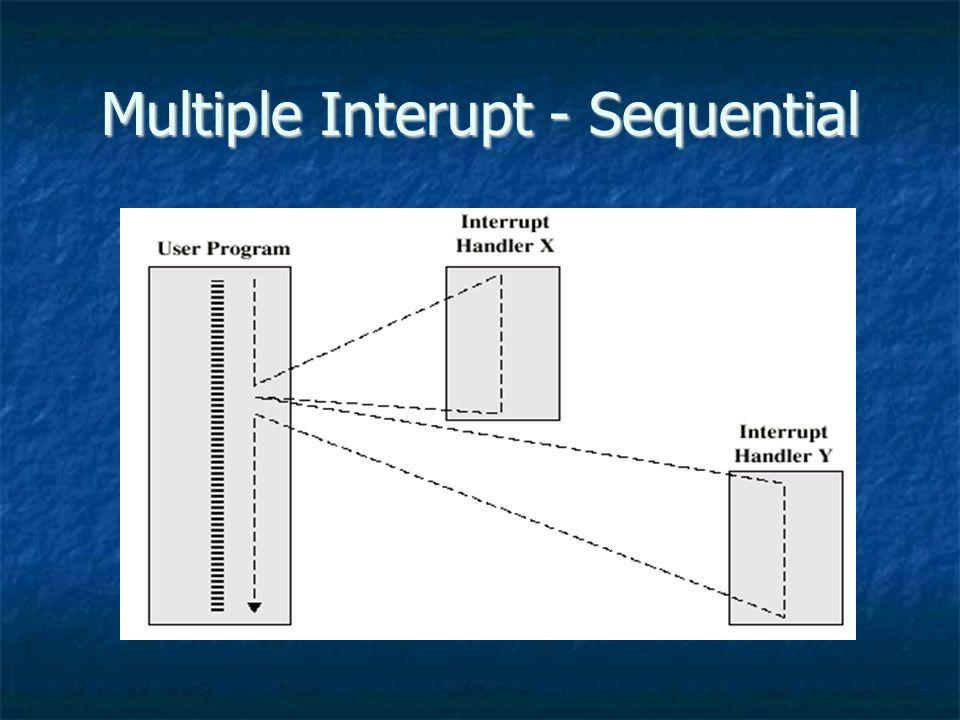 Multiple Interupt - Sequential