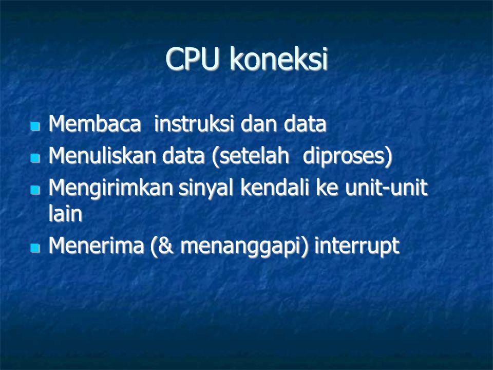 CPU koneksi  Membaca instruksi dan data  Menuliskan data (setelah diproses)  Mengirimkan sinyal kendali ke unit-unit lain  Menerima (& menanggapi)